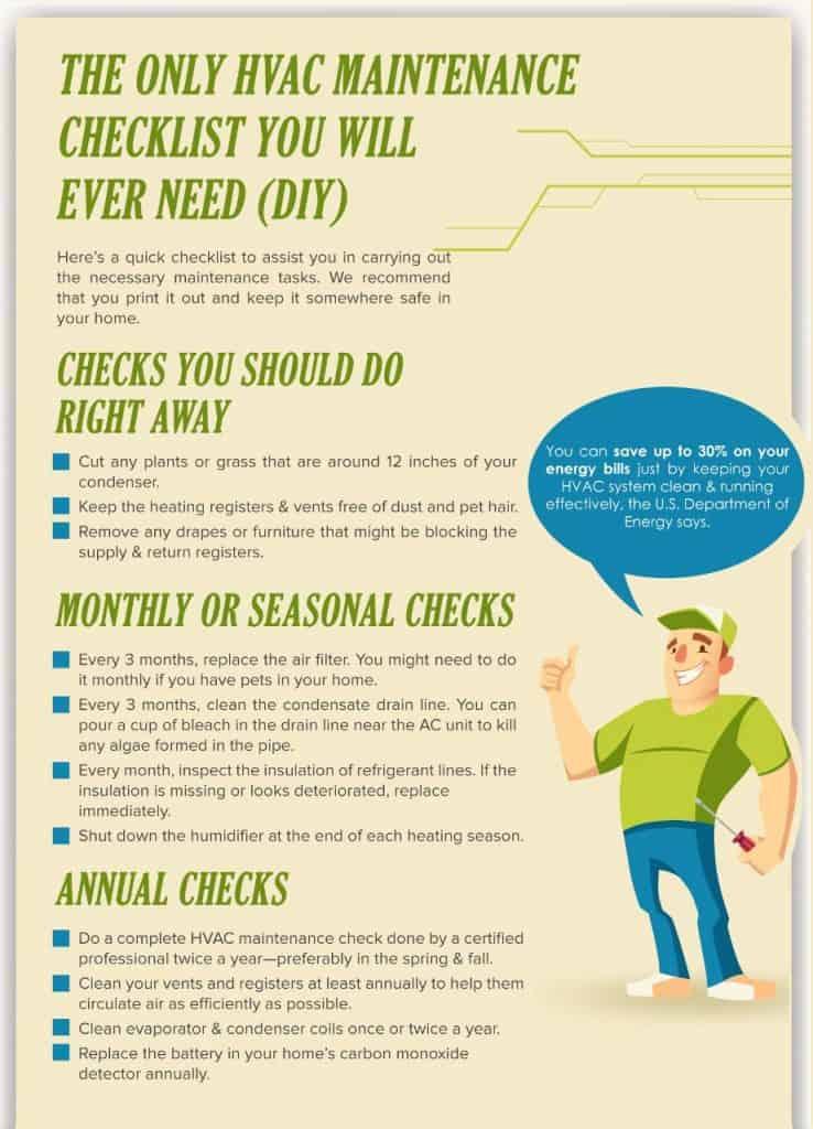 HVAC maintenance tips checklist DIY Soundproof Expert
